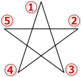 五芒星を書く順番